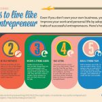6 Ways to Live Like an Entrepreneur [Infographic]