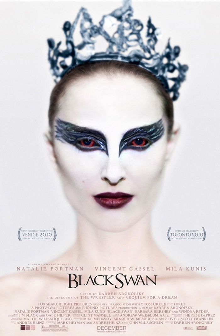 The Price of Perfection (and is it worth the cost): Lesson from Black Swan